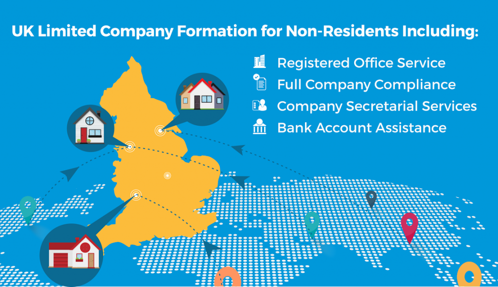 UK Limited Company formation tips for non-residents