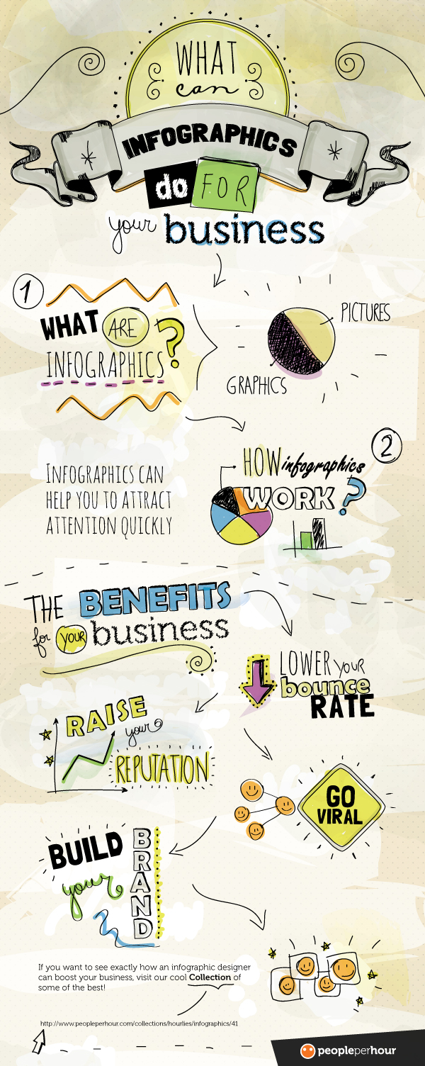 infographic by PPH