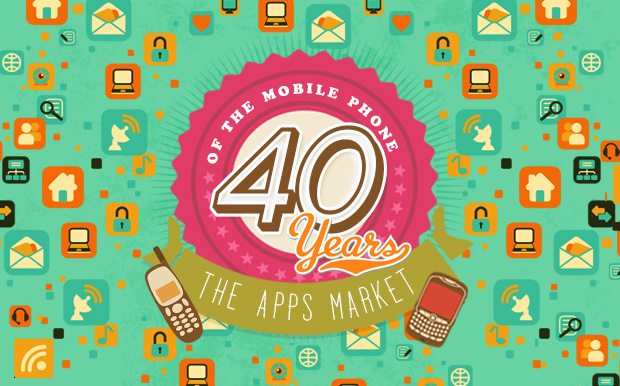 PeoplePerHour App, history of the mobile phone, apps market