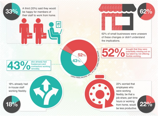 flexible-working-Infographic-e1405599793457