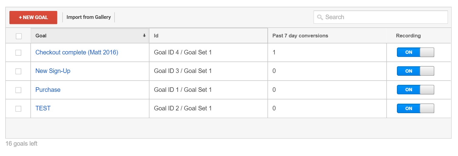 An overview of the Goals being tracked for one client within Analytics.