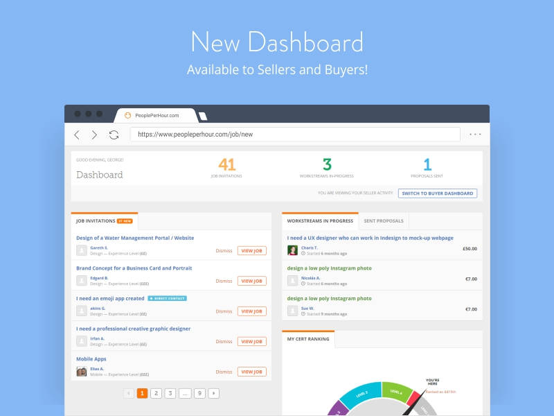 post_dashboard_featured