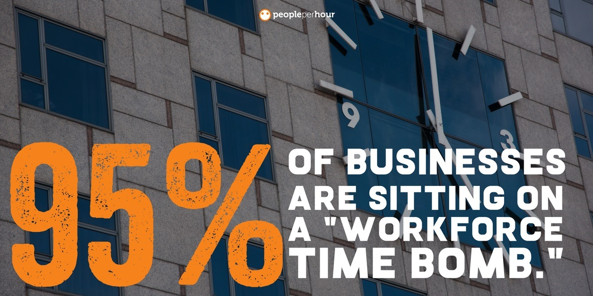 96% of businesses are sitting on a workforce timebomb