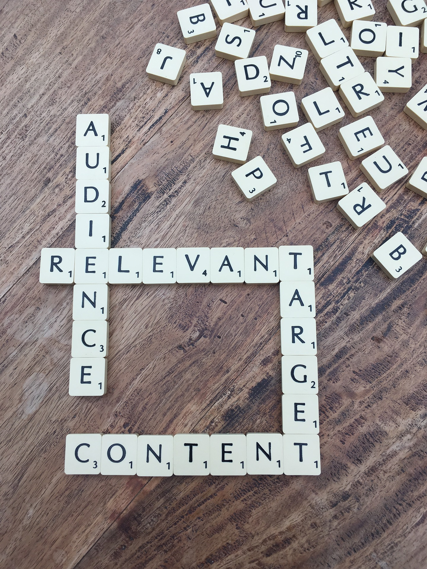 Native Advertising - audience, relevant, target, content